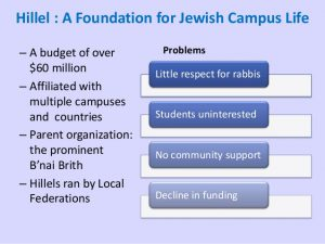 hillel-final-presentation-darnell-lynch-bnai-brithjpg